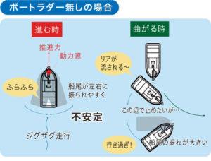 BM-11BR-01_web03_ボートラダーなしの場合
