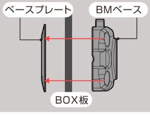 BM-B7DB-BP_BMベースプレート_使用方法イラスト