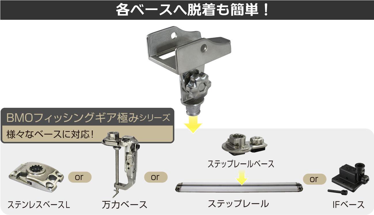 20C0059_ラーク2000・1800取付パーツ_各種BMOフィッシングギア極みシリーズの取付ベースに装着する事ができます。