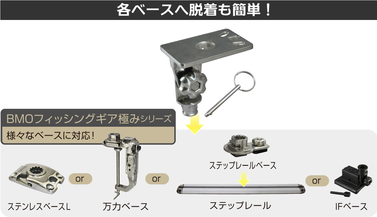 20C0060_ラーク2200/2500取付パーツ_BMOフィッシングギア極みシリーズの様々な取付ベースに装着する事が可能です。