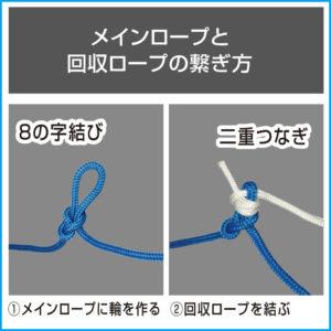 メインロープと回収ロープの繋ぎ方