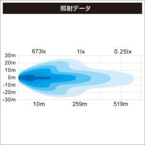 照度グラフ